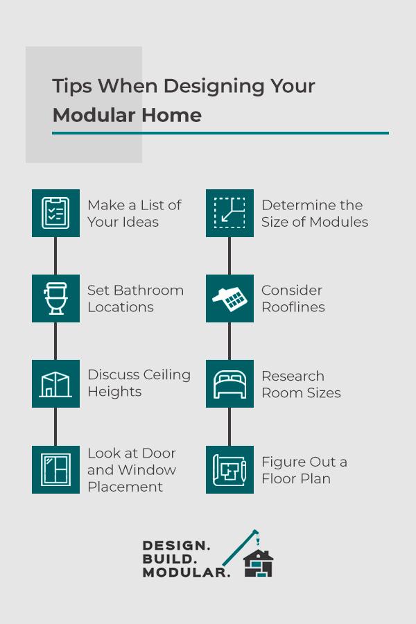 Modular Home Designs Create Your Own Modular Home